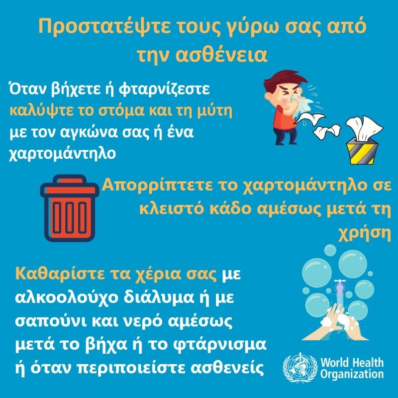 Οδηγίες προστασίας από αναπνευστική λοίμωξη από το νέο κοροναϊό - Εγκύκλιοι  - Υπουργείο Υγείας